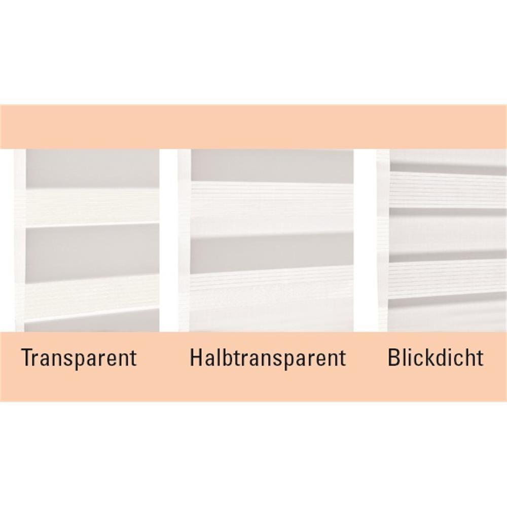 fl chenvorhang day night schiebevorhang gardinia vario rollo gardinen vorhang ebay. Black Bedroom Furniture Sets. Home Design Ideas